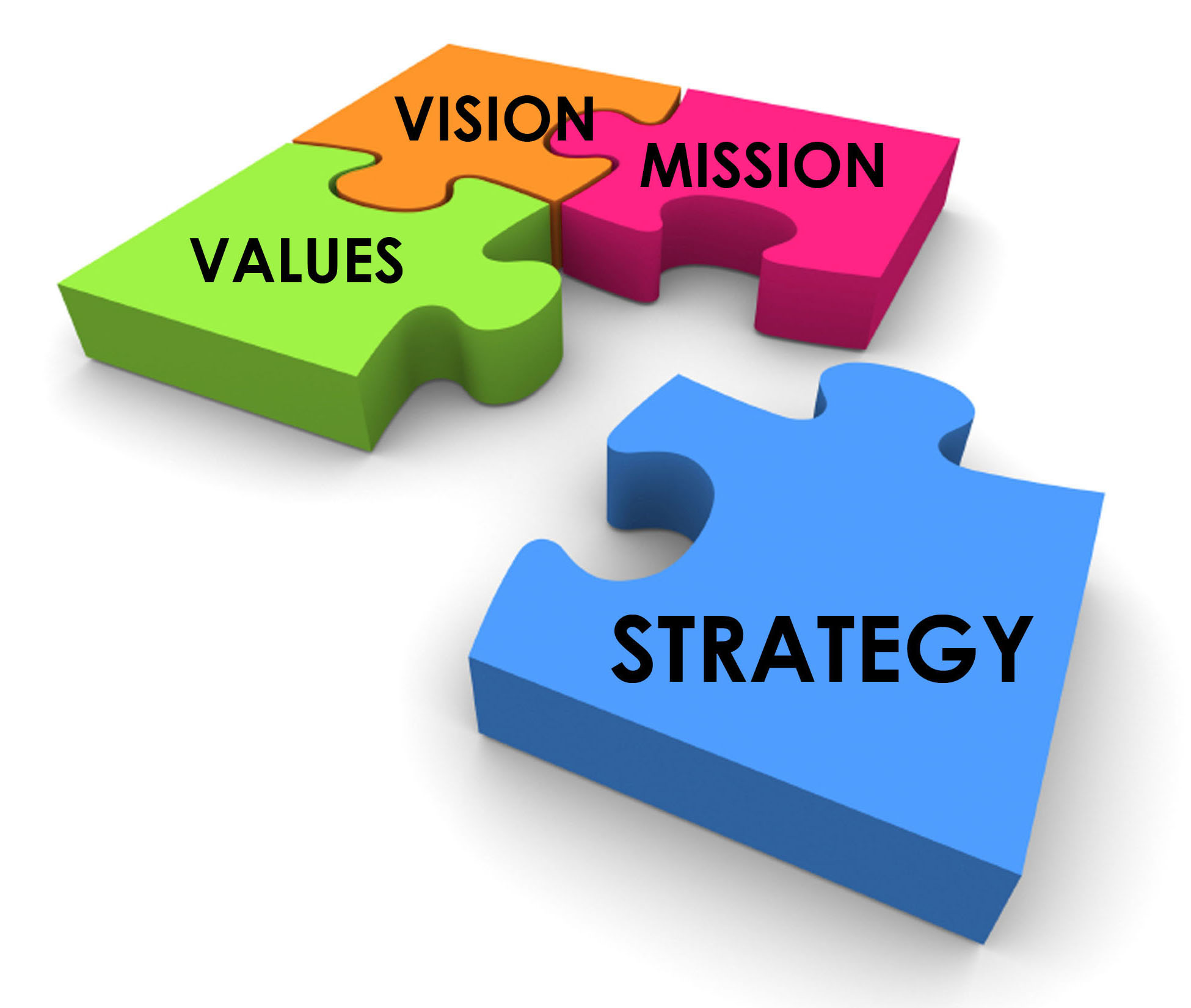 Revitalization through Strategic Planning